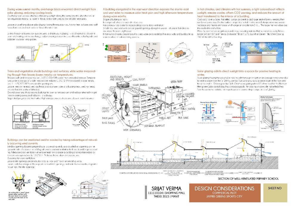 Architecture Design Software - Architecturechat